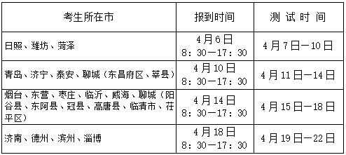 山东高校体育专业考试时间